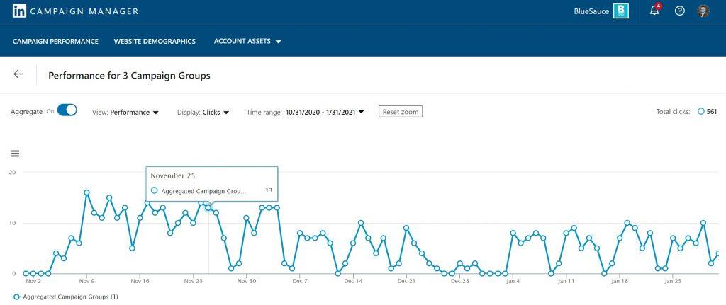 linkedin performance report screen